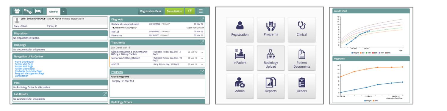 Healthcare   TeleGlobal Consulting LTD
